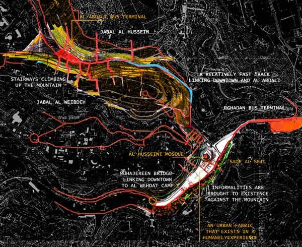 Map Diagram Link Between Al Abdali Faisal Square Saqf Seil And The Shift That Took Place